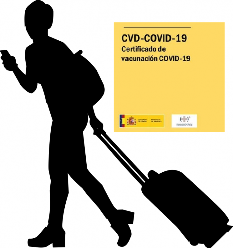 SPAIN: 8 Million EU COVID Certificates issued — And Counting